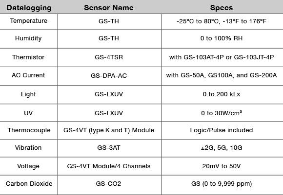 compact datalogger sensor types